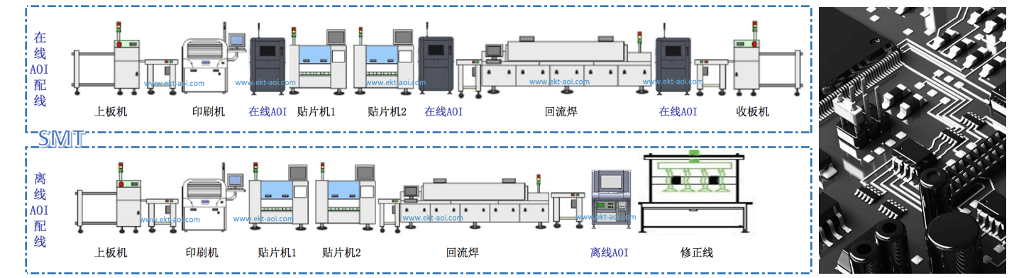 易科讯AOI&SPI生产厂家.png
